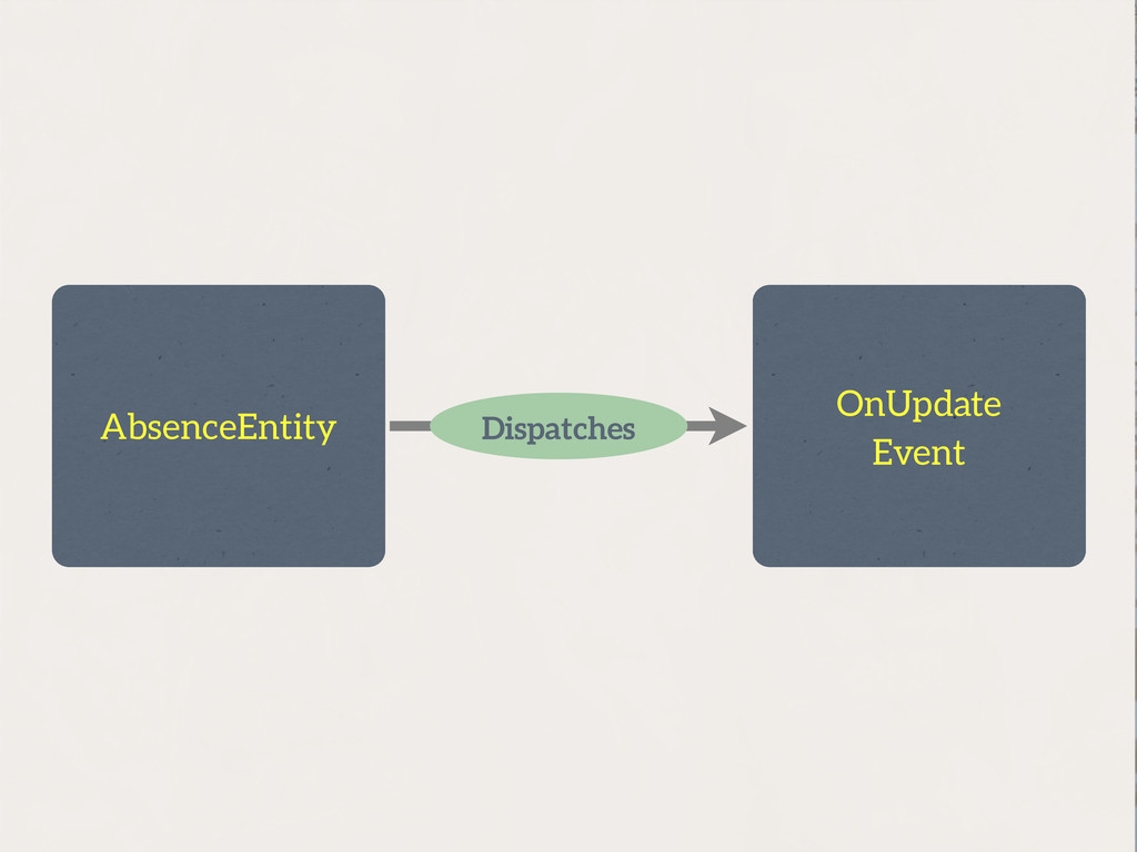 OnUpdate Event AbsenceEntity Dispatches