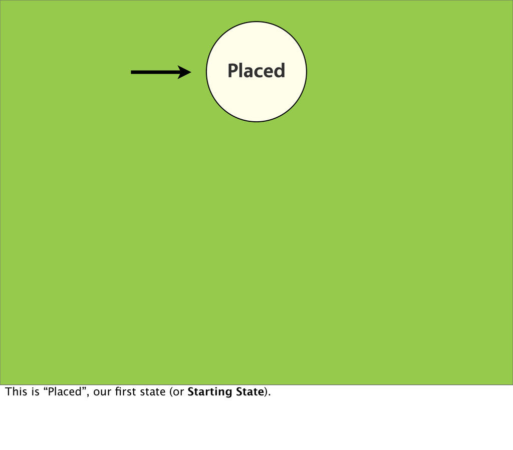 """Placed This is """"Placed"""", our first state (or Sta..."""