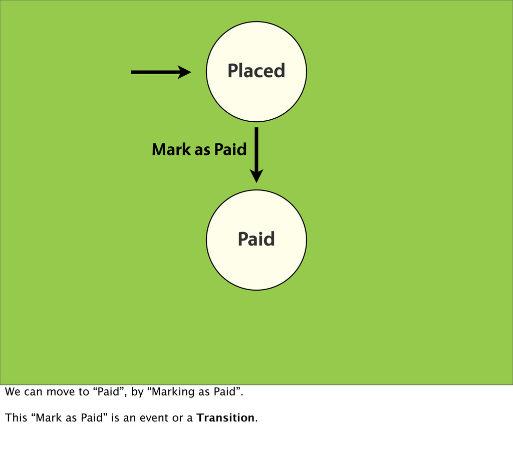 """Placed Paid Mark as Paid We can move to """"Paid"""",..."""
