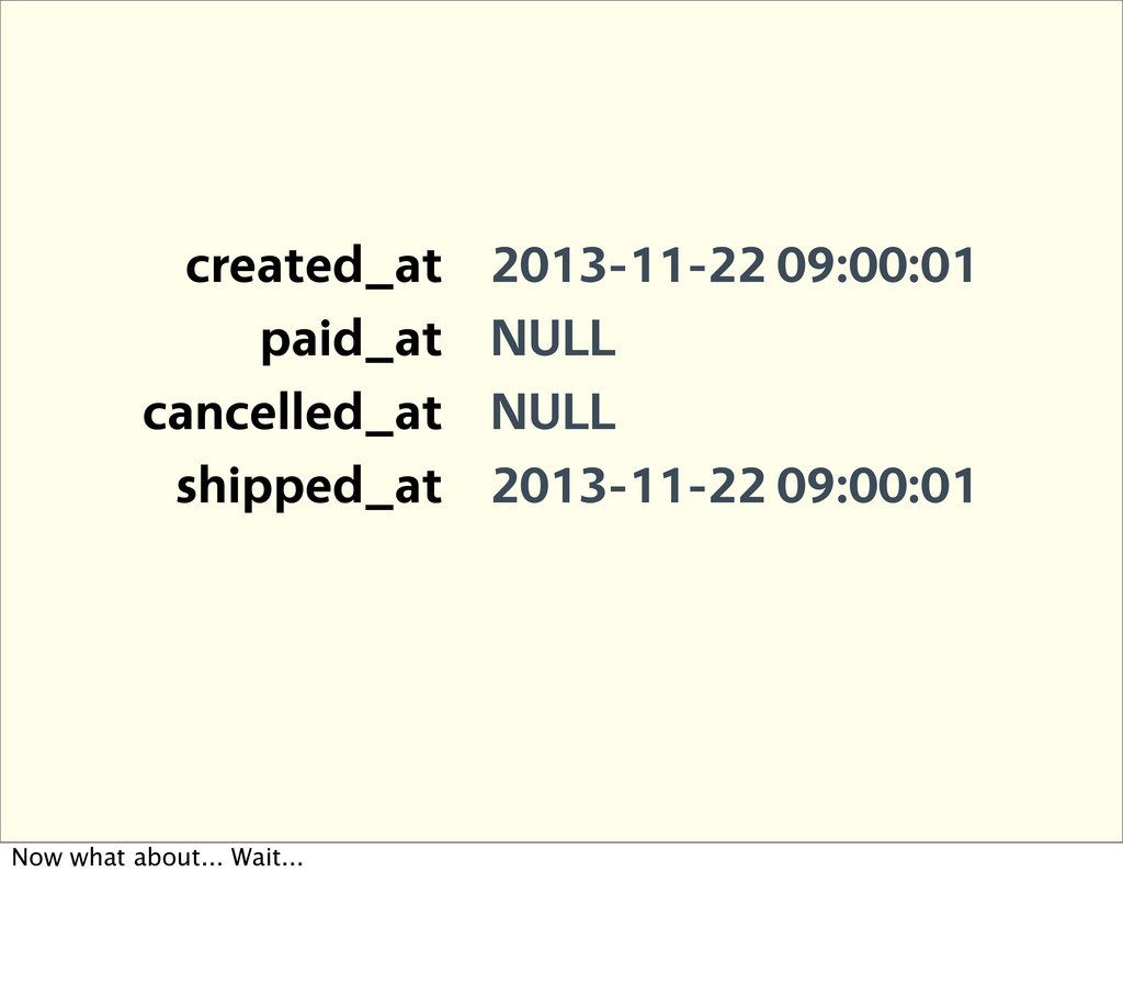 created_at 2013-11-22 09:00:01 paid_at NULL can...
