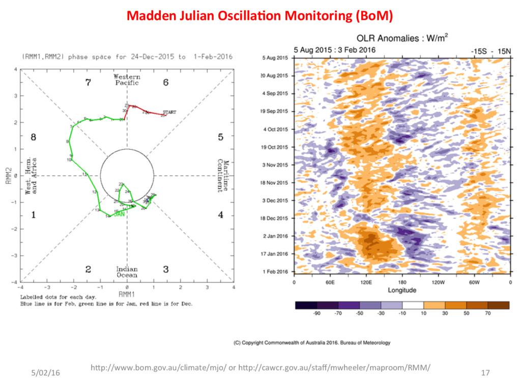 Madden Julian Oscilla<on Monitoring (BoM) 5/02/...