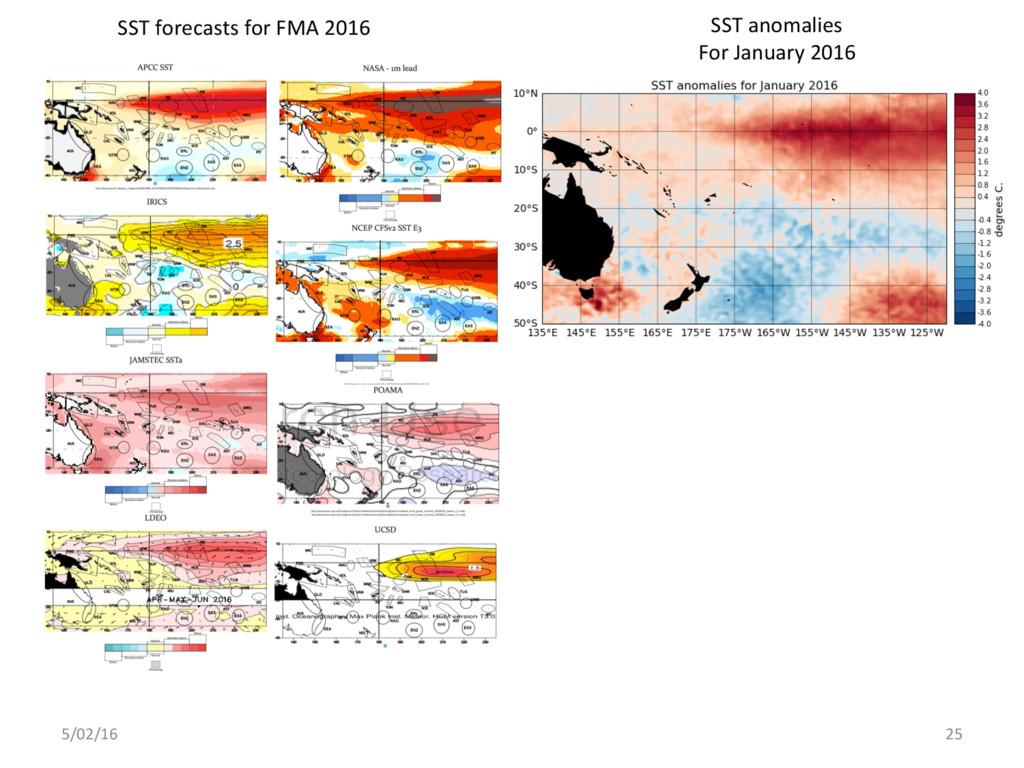 5/02/16 25 SST anomalies For January 2016 SST f...