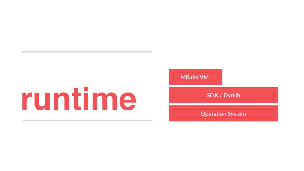 runtime Operation System SDK / Dynlib MRuby VM