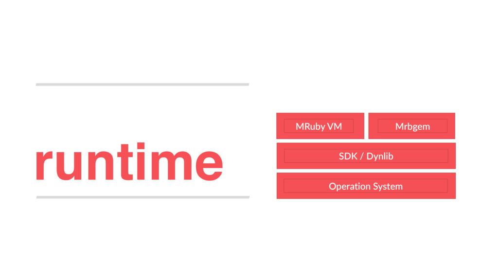 runtime Operation System SDK / Dynlib MRuby VM ...