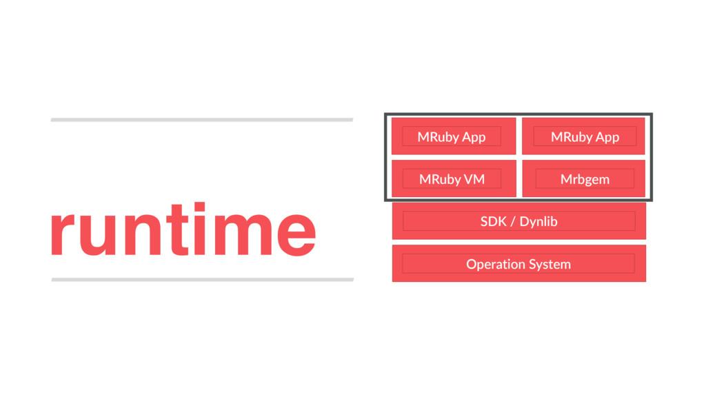 runtime Operation System SDK / Dynlib MRuby App...