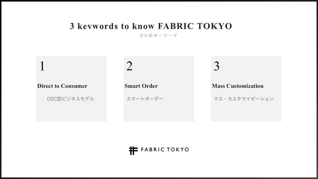 3 keywords to know FABRIC TOKYO %$ܕϏδωεϞσϧ Dir...