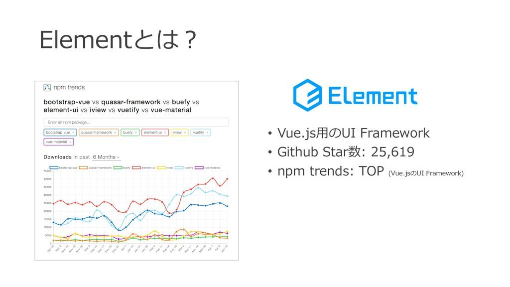 Elementとは? • Vue.js⽤のUI Framework • Github Star...