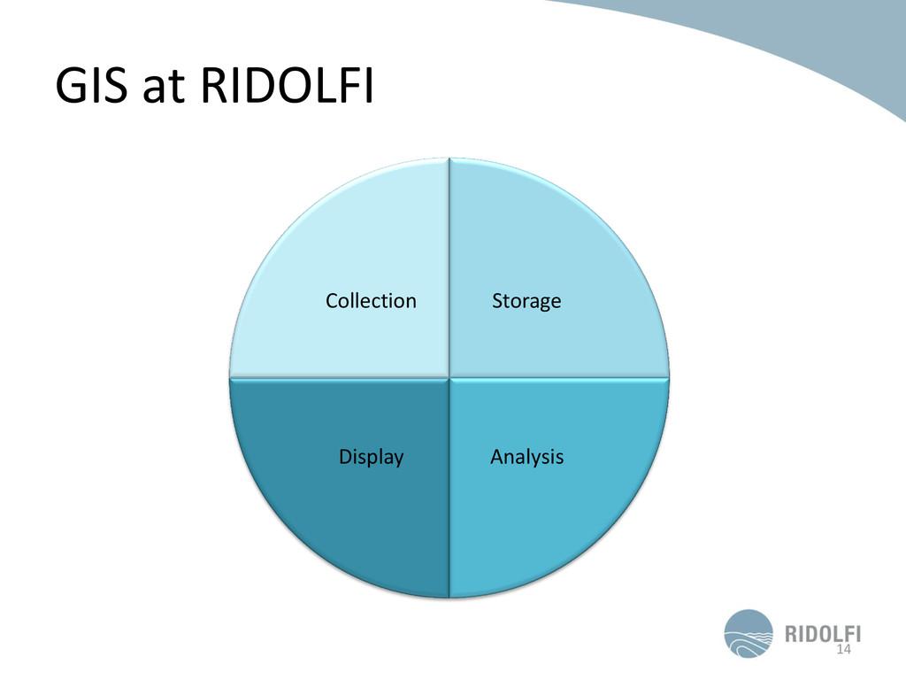 GIS at RIDOLFI 14 Storage Analysis Display Coll...