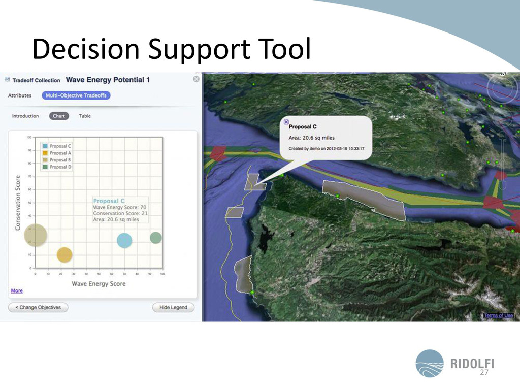 Decision Support Tool 27