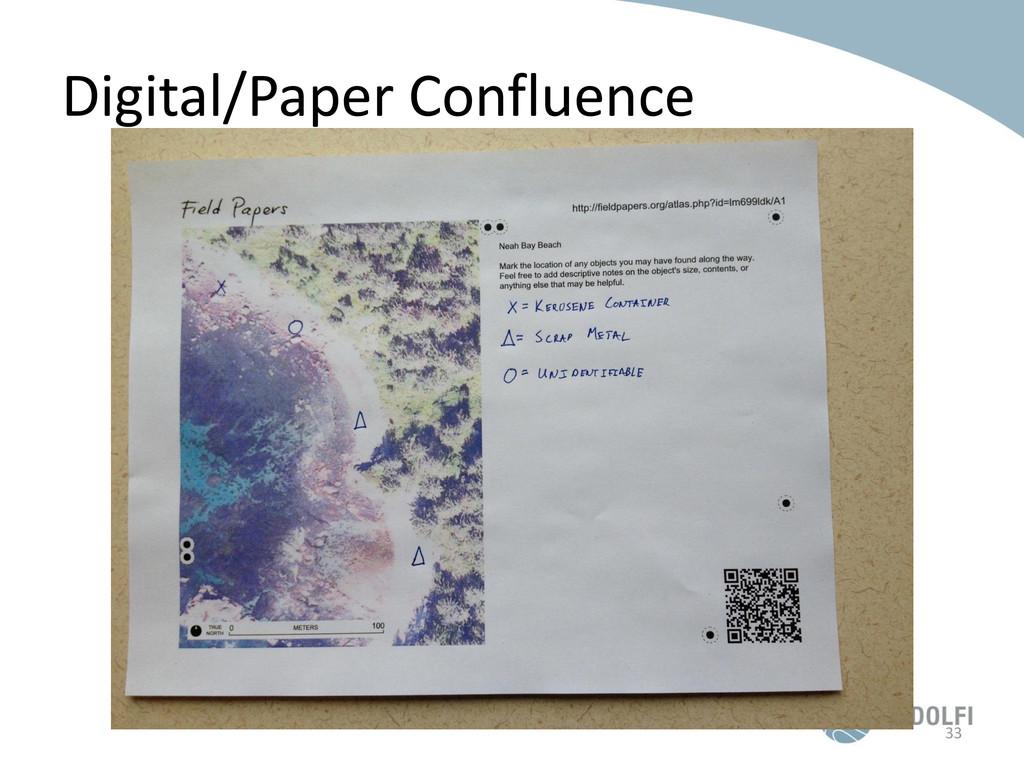 Digital/Paper Confluence 33