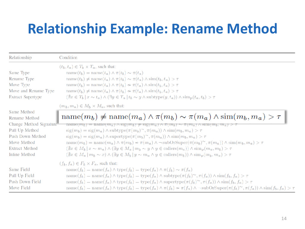 Relationship Example: Rename Method 14