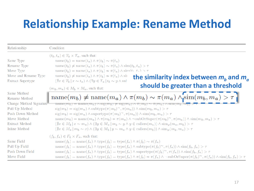 Relationship Example: Rename Method 17 the simi...