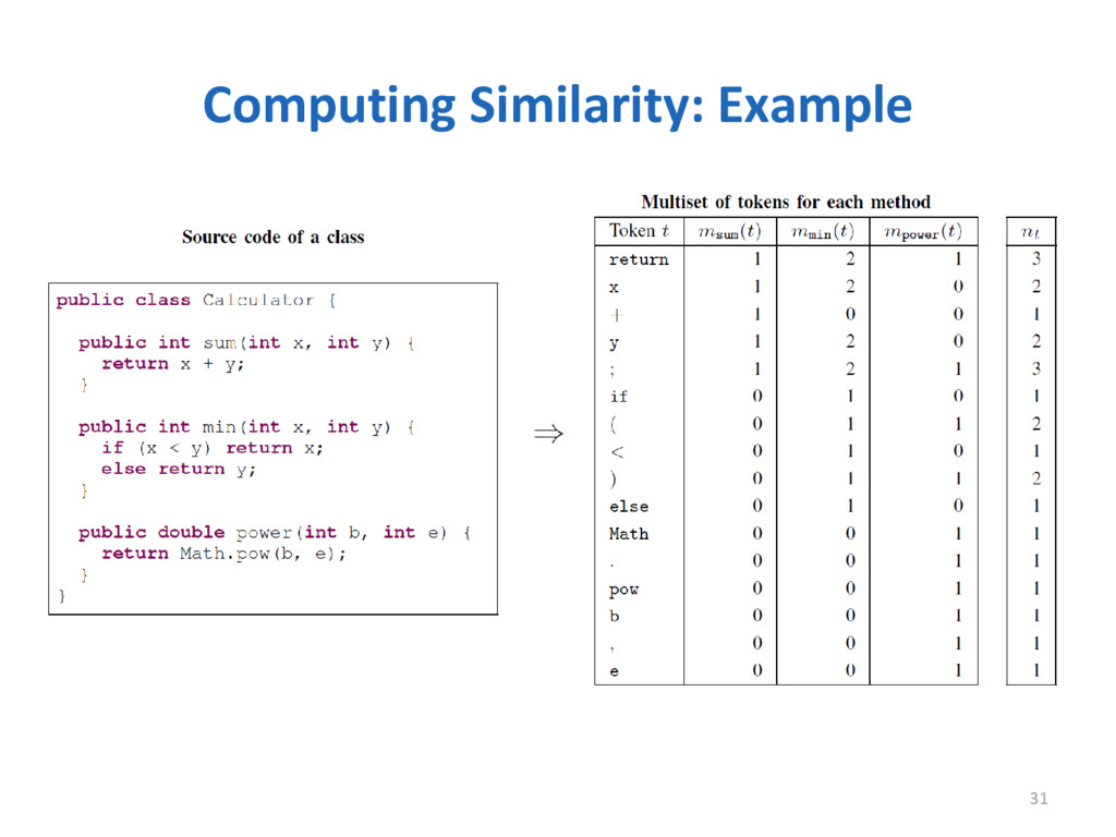 Computing Similarity: Example 31