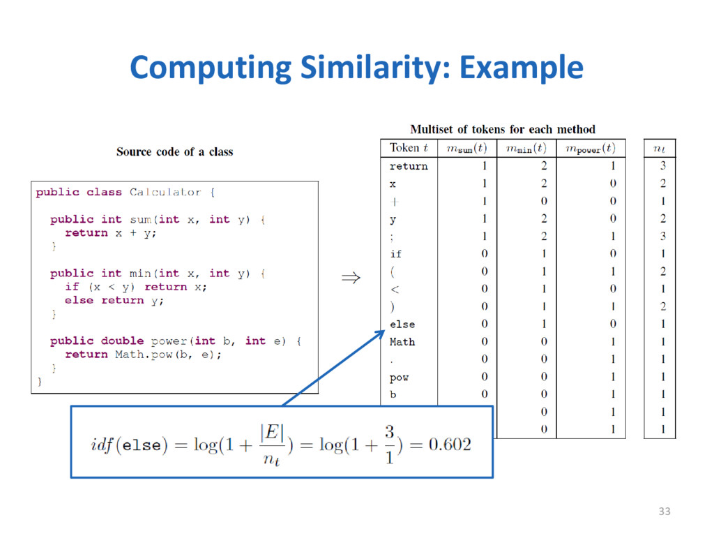 Computing Similarity: Example 33