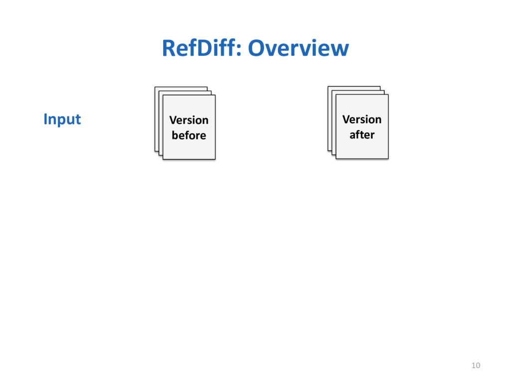 RefDiff: Overview 10 Version before Version aft...
