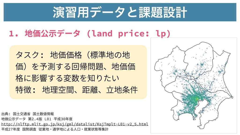 ԋश༻σʔλͱ՝ઃܭ タスク: 地価価格(標準地の地 価)を予測する回帰問題、地価価 格に影...