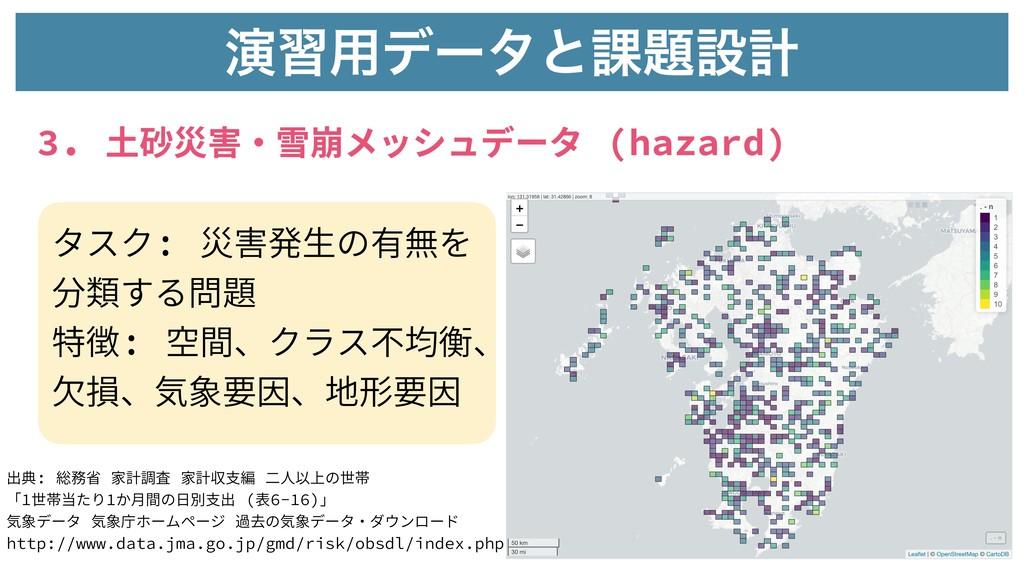 3. ⼟砂災害・雪崩メッシュデータ (hazard) ԋश༻σʔλͱ՝ઃܭ タスク: 災害発...