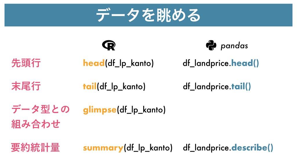 σʔλΛோΊΔ ઌ಄ߦ ඌߦ head(df_lp_kanto) df_landprice....