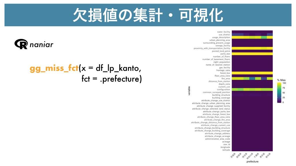 ܽଛͷूܭɾՄࢹԽ naniar gg_miss_fct(x = df_lp_kanto, ...