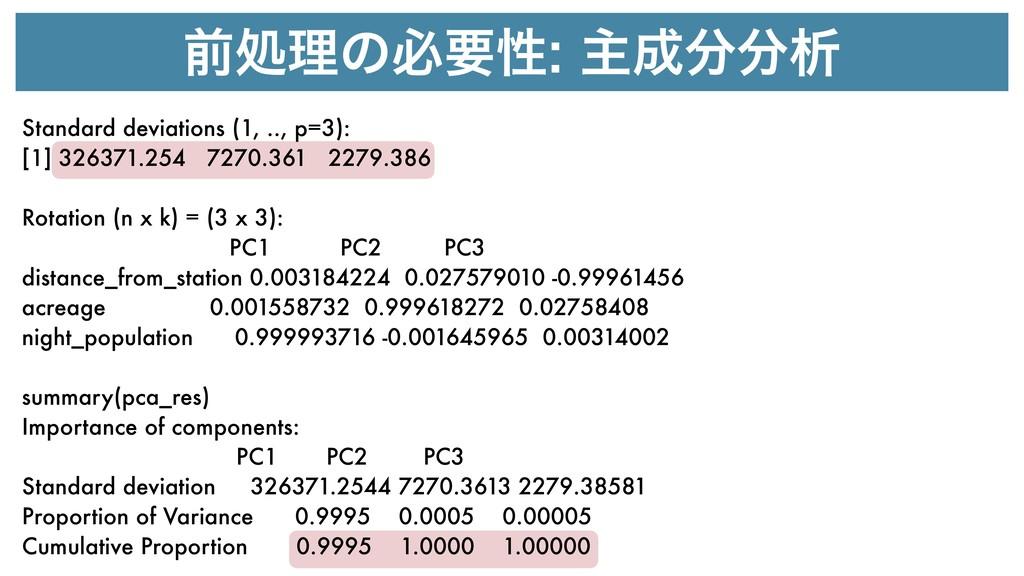 લॲཧͷඞཁੑओੳ Standard deviations (1, .., p=3)...