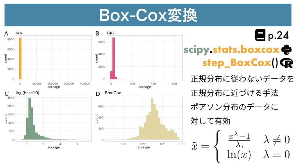 #PY$PYม 正規分布に従わないデータを 正規分布に近づける⼿法 ポアソン分布のデータに...