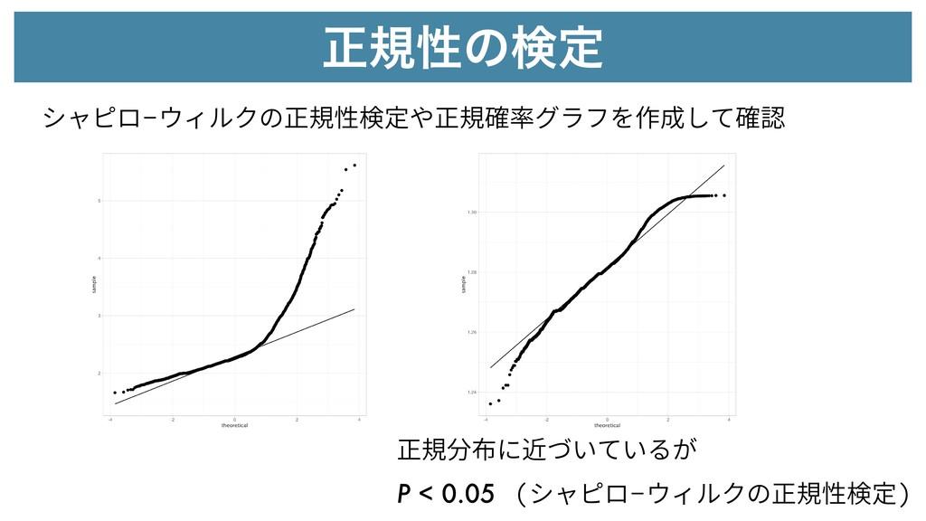 ਖ਼نੑͷݕఆ シャピロ-ウィルクの正規性検定や正規確率グラフを作成して確認 正規分布に近づいて...