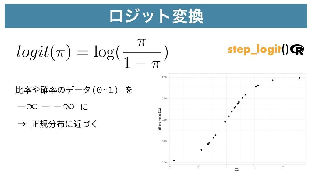 ϩδοτม step_logit() logit(⇡) = log( ⇡ 1 ⇡ ) <la...