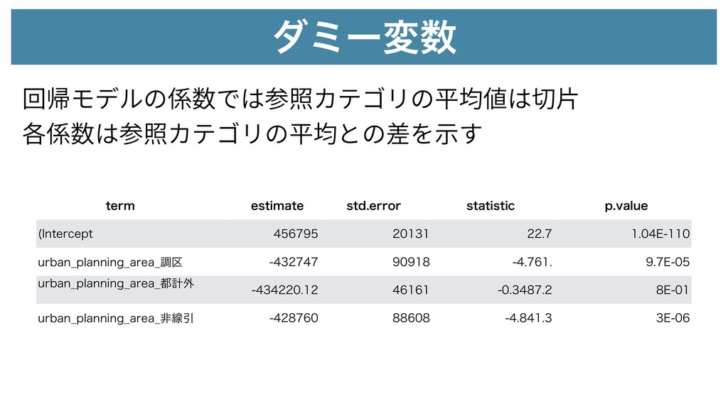 μϛʔม 回帰モデルの係数では参照カテゴリの平均値は切⽚ 各係数は参照カテゴリの平均との差を...