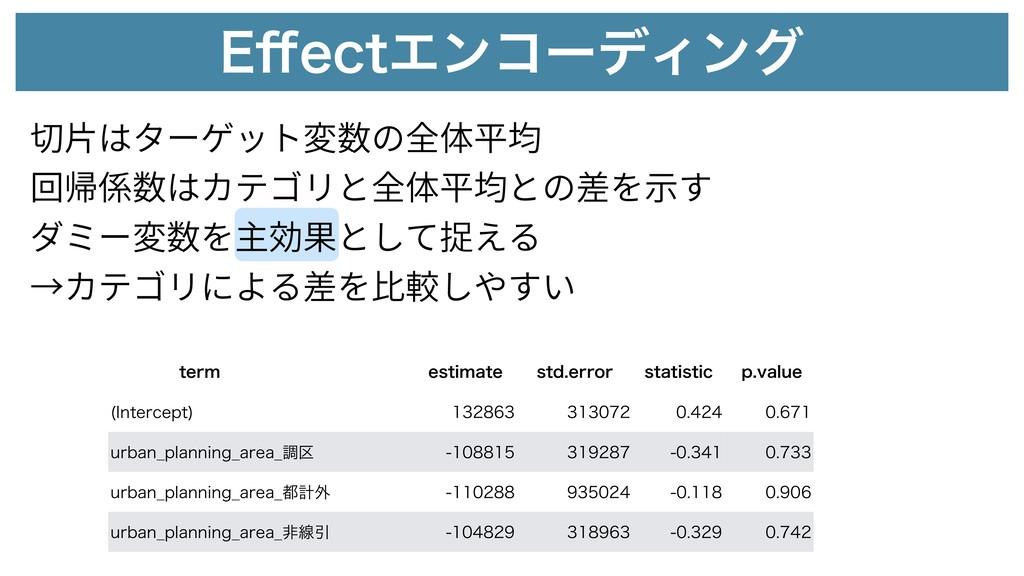 &⒎FDUΤϯίʔσΟϯά 切⽚はターゲット変数の全体平均 回帰係数はカテゴリと全体平均との差...