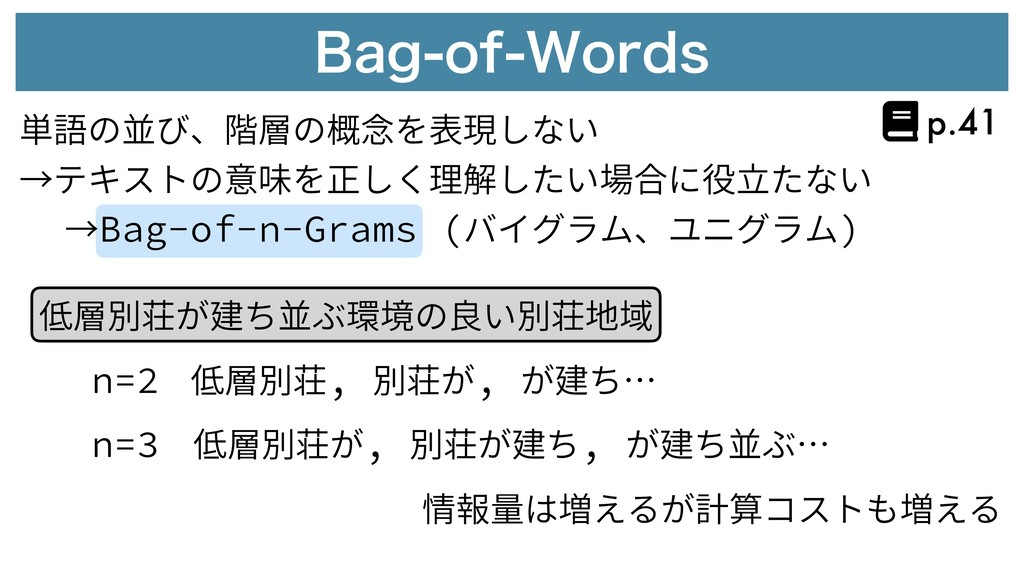 #BHPG8PSET 単語の並び、階層の概念を表現しない →テキストの意味を正しく理解した...