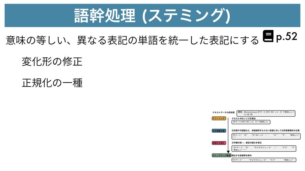 ޠװॲཧ εςϛϯά  意味の等しい、異なる表記の単語を統⼀した表記にする p.52 変化形...