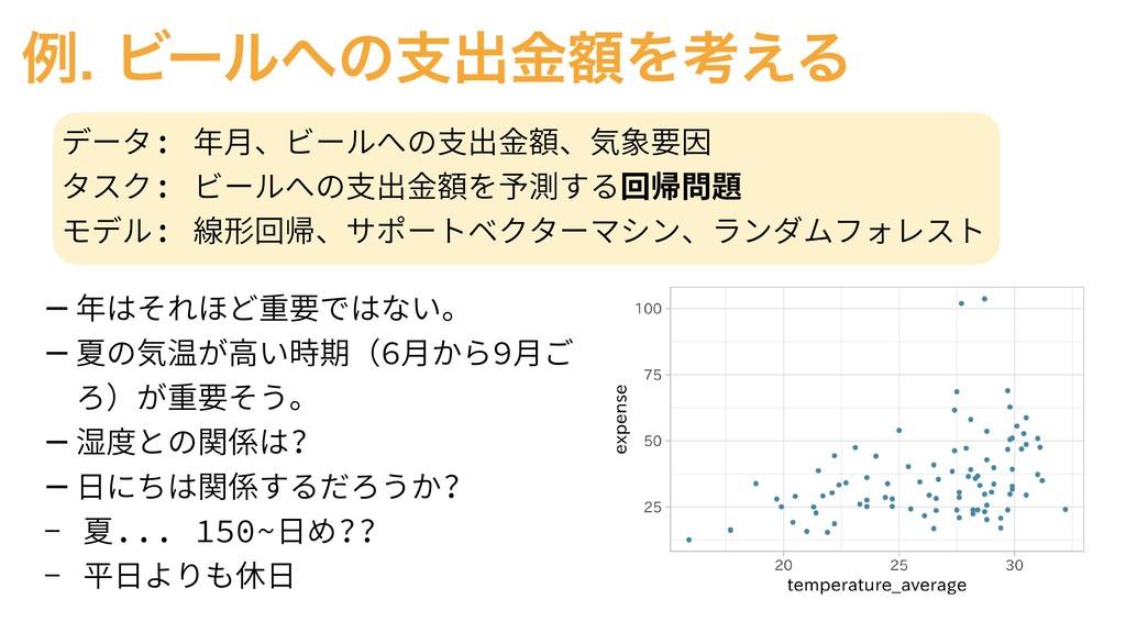 ྫϏʔϧͷࢧग़ֹۚΛߟ͑Δ データ: 年⽉、ビールへの⽀出⾦額、気象要因 タスク: ビー...