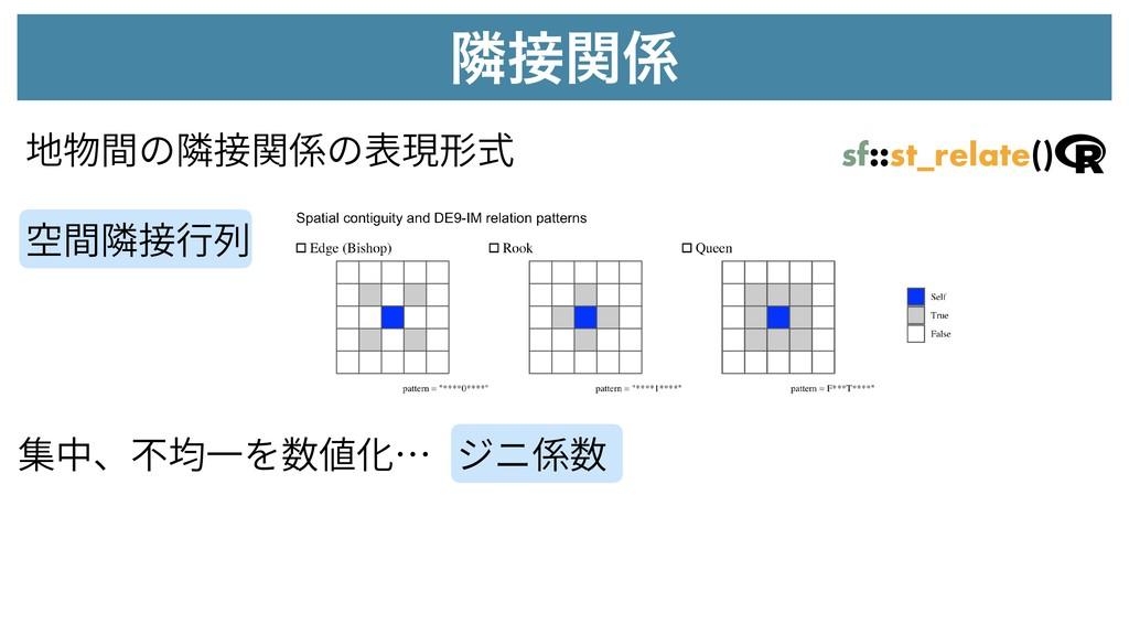 ྡؔ 地物間の隣接関係の表現形式 空間隣接⾏列 集中、不均⼀を数値化… ジニ係数 sf::...