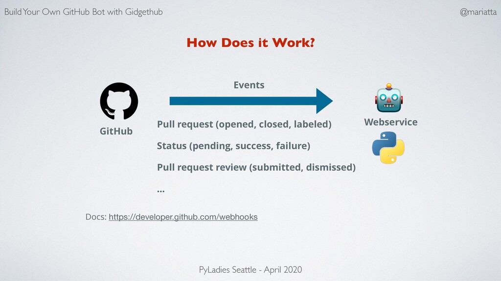 How Does it Work? Pull request (opened, closed,...
