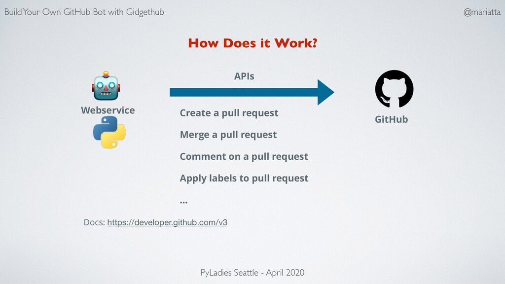How Does it Work? Create a pull request Merge a...