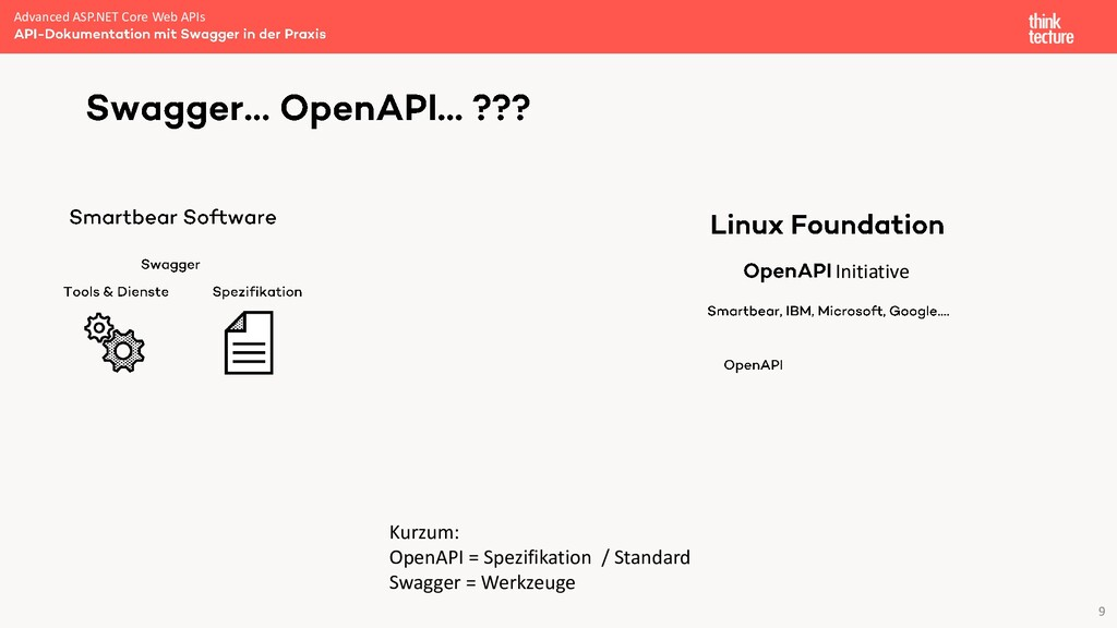 9 Initiative Kurzum: OpenAPI = Spezifikation / ...