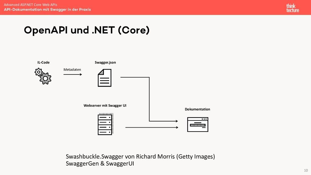 10 IL-Code Metadaten Swagger.json Dokumentation...