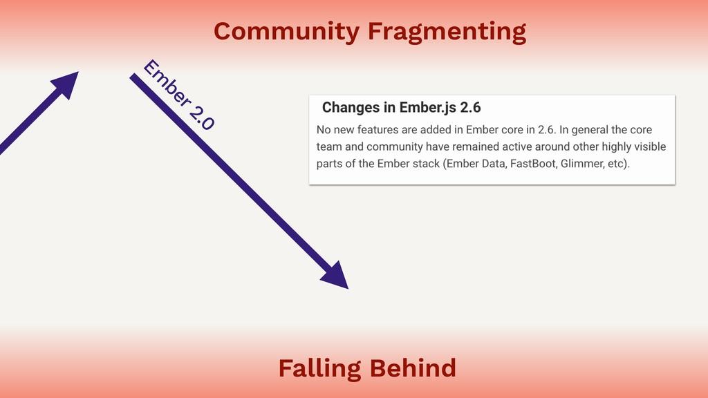Falling Behind Community Fragmenting Em ber 2.0