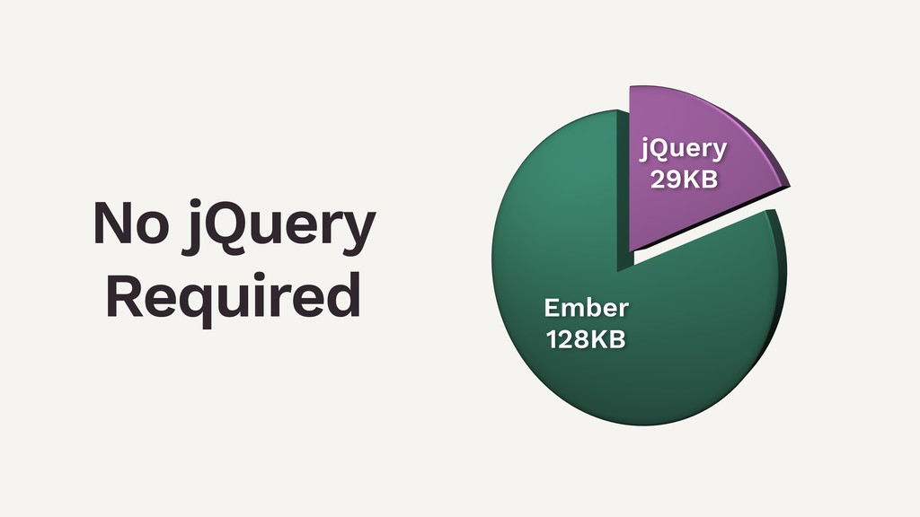 No jQuery Required