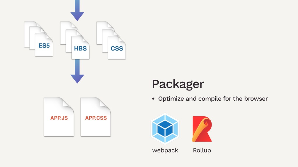 HBS ES5 CSS Packager • Optimize and compile for...