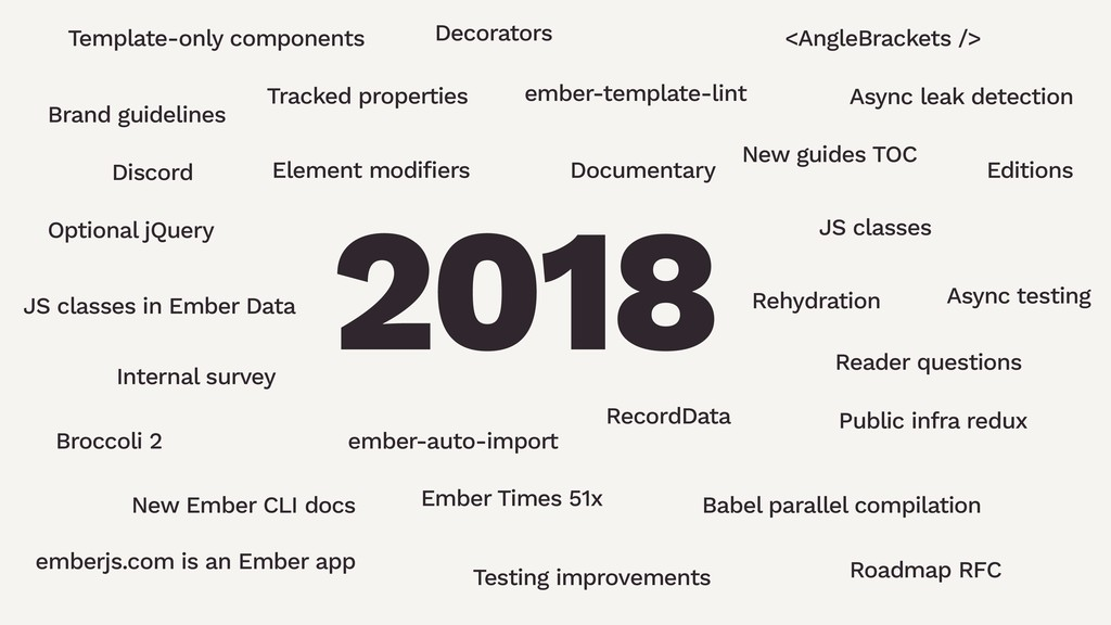 2018 Template-only components Brand guidelines ...