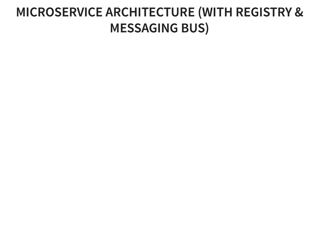 MICROSERVICE ARCHITECTURE (WITH REGISTRY & MICR...