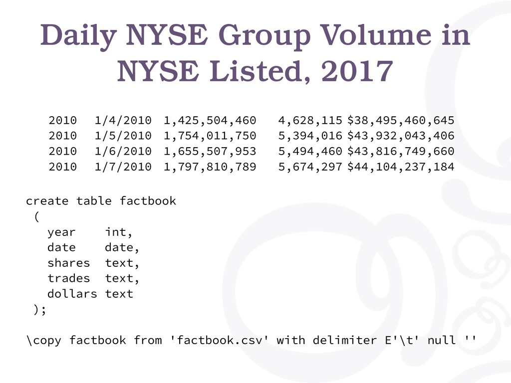Daily NYSE Group Volume in NYSE Listed, 2017 20...