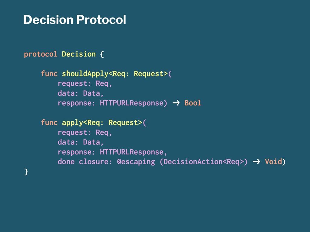 Decision Protocol protocol Decision { func shou...