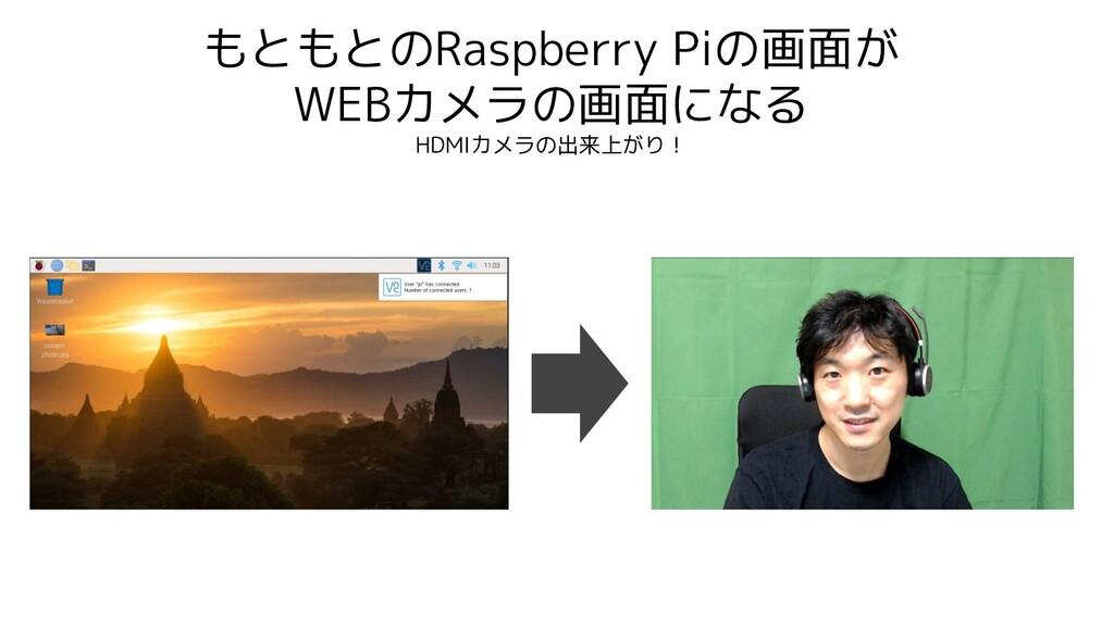 もともとのRaspberry Piの画面が WEBカメラの画面になる HDMIカメラの出来上が...