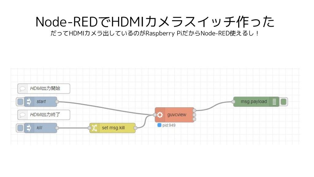 Node-REDでHDMIカメラスイッチ作った だってHDMIカメラ出しているのがRaspbe...