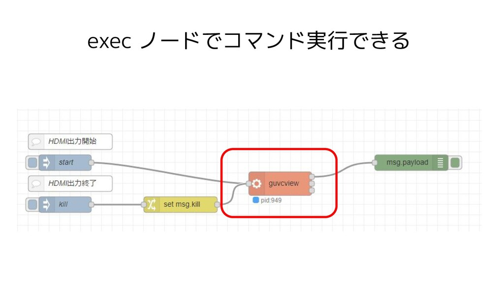 exec ノードでコマンド実行できる