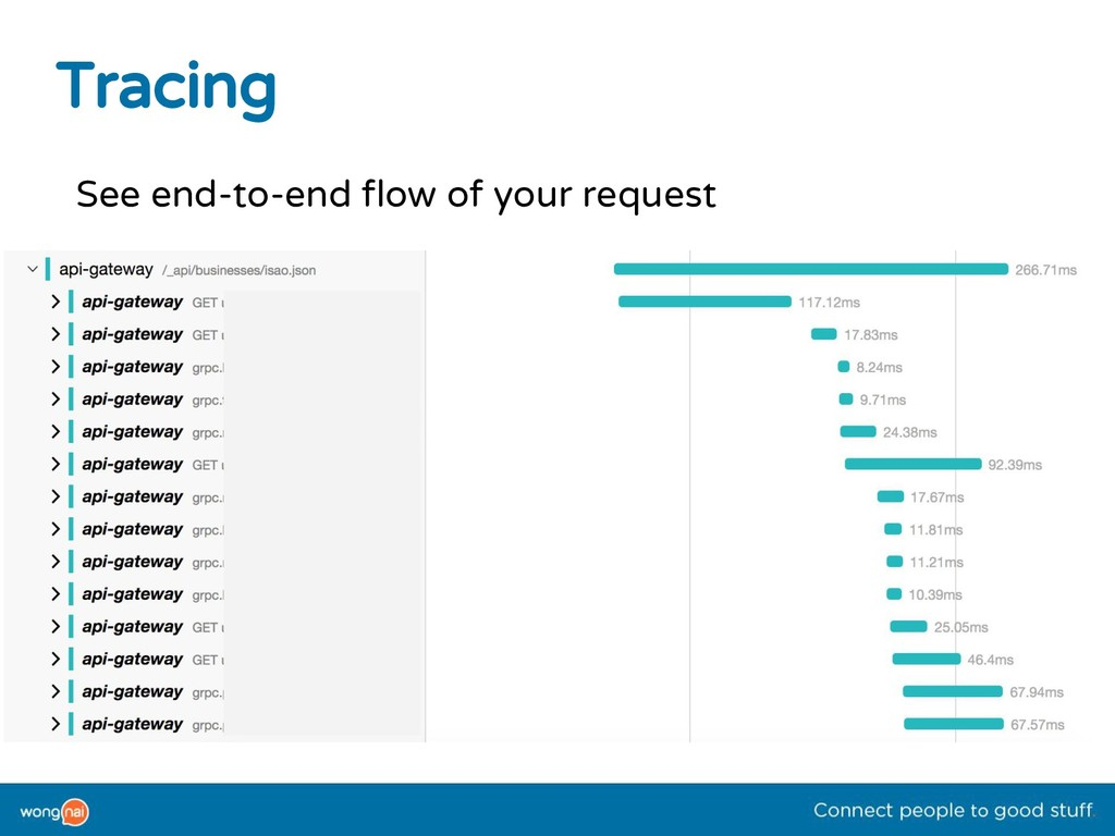 Tracing See end-to-end flow of your request