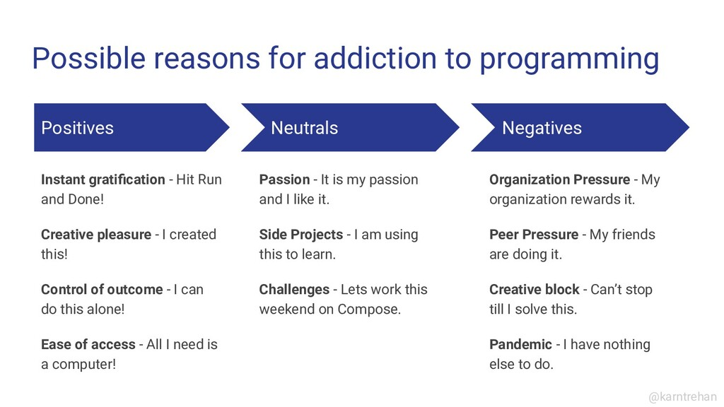 Possible reasons for addiction to programming P...