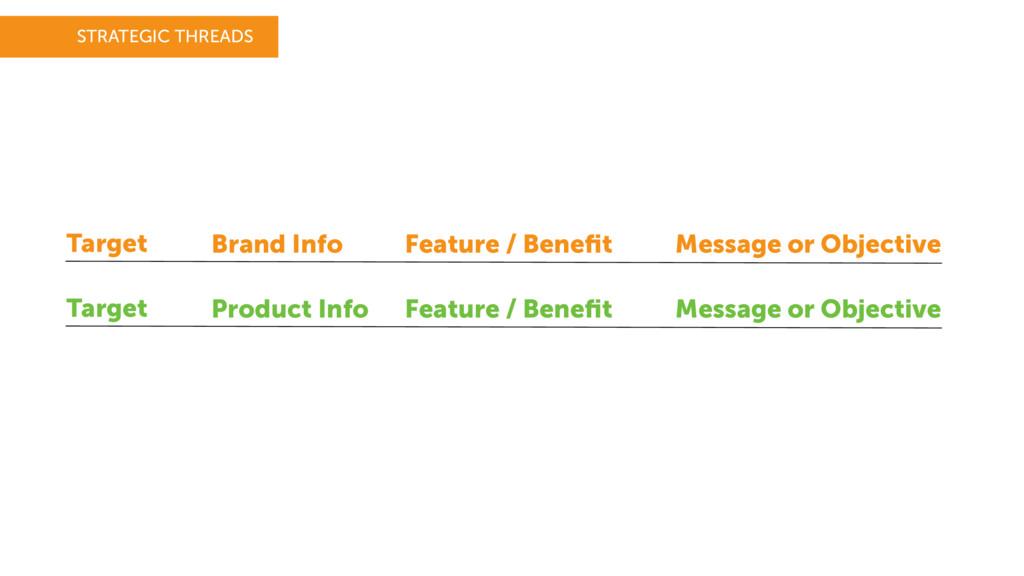 STRATEGIC THREADS Target Brand Info Feature / B...
